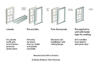 Remodeling With Andersen Exterior Trim Kits Gordon Harris